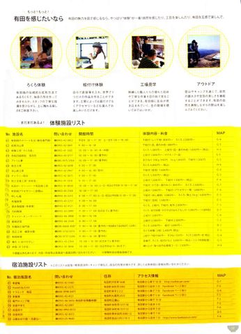 Accommodations List at Arita