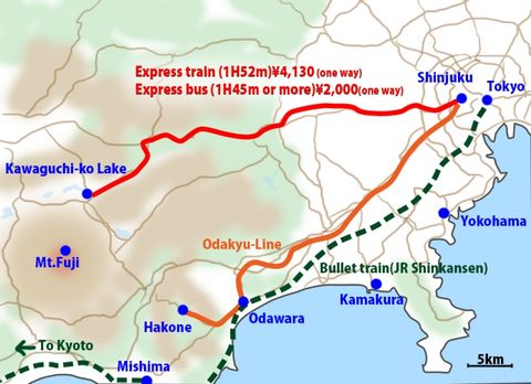 No easy access between Mt.Fuji and Hakone