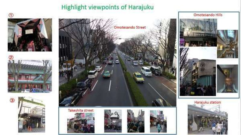 Highlight spots of Harajuku area