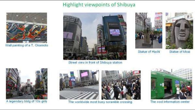 Highlight spots of Shibuya