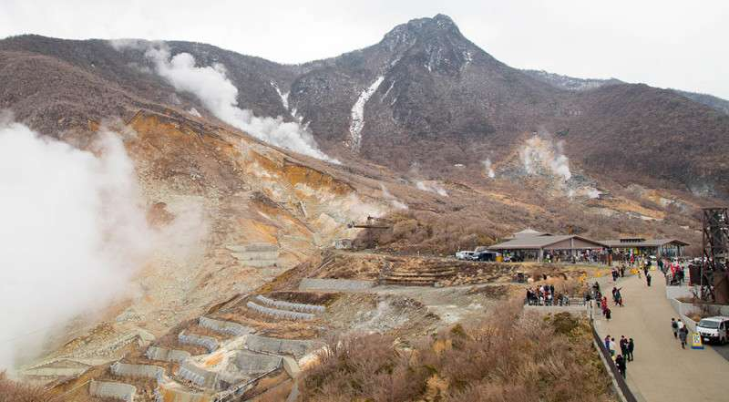 Day tour to Hakone from Tokyo - How to go and what to do