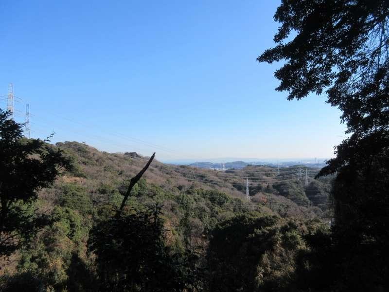 View during walking