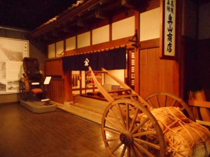 Option: Shitamachi Museum (Life of former centuries)  Admission fee 300 yen