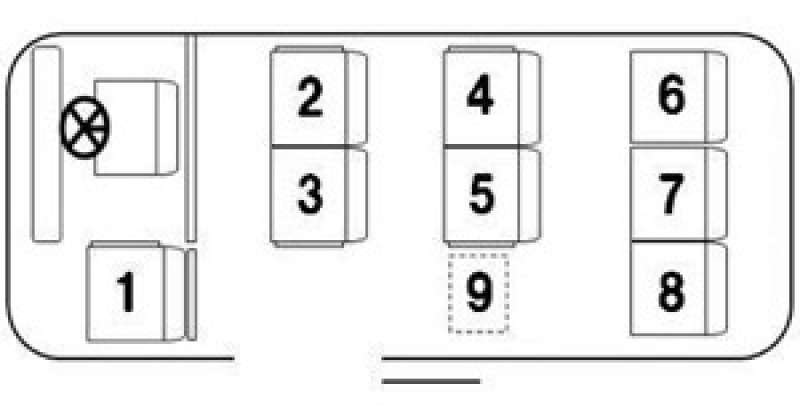 layout of our 9-seater taxi