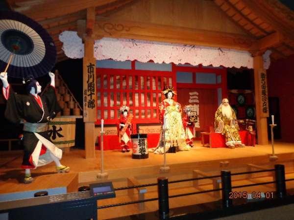 Edo (present-day Tokyo) Tokyo Museum  - Display of Kabuki