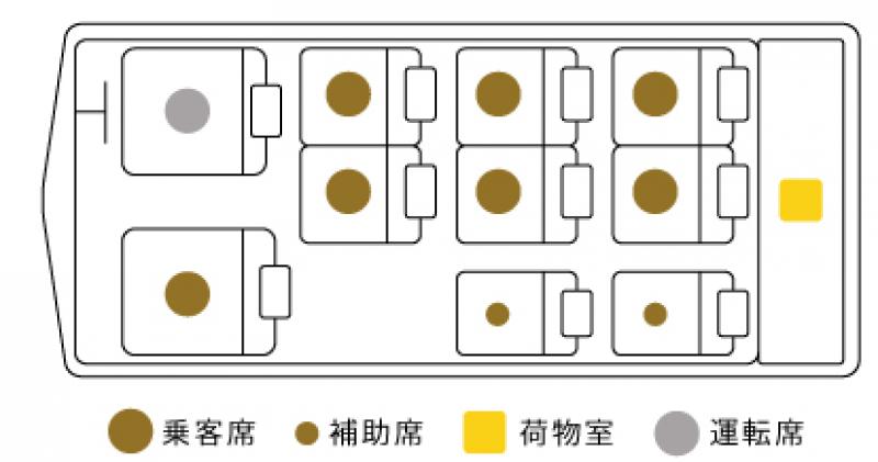 car layout