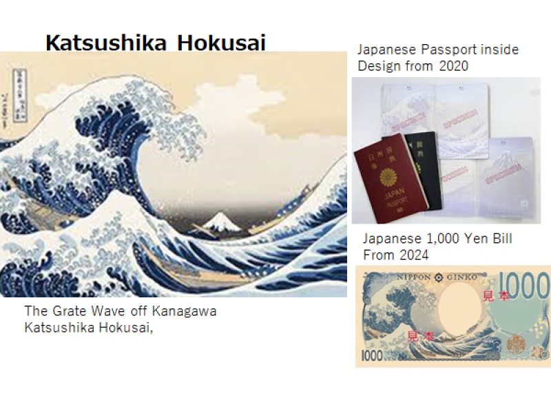 The design of The Grate Wave off Kanagawa is printed on the in-side pages of Japanese Passports and will be used on the back-side design of a 1000 yen bill starting 2024.
