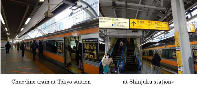 How to go to Shinjuku from Tokyo