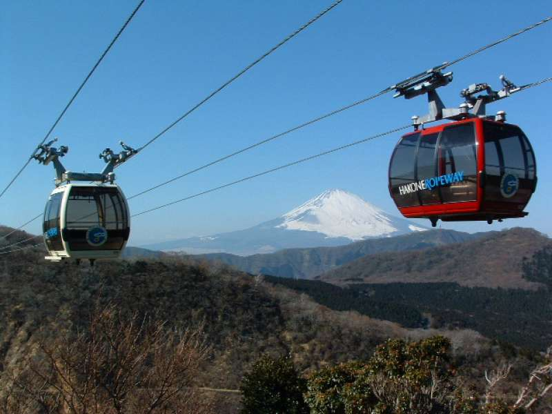 Hakone ropeway gives a breathtaking scenery through the mountains.  It spans 4 kilometer distance from Sounzan to Togendai station via Owakudani famous for dynamic volcanic scenery.  You will be excited with 30 minutes sky walk.  On a clear day you can see Mt.Fuji capped with snow in Winter and early Spring.