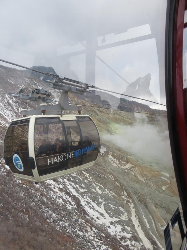 Gondola Rope-way to Owakudani