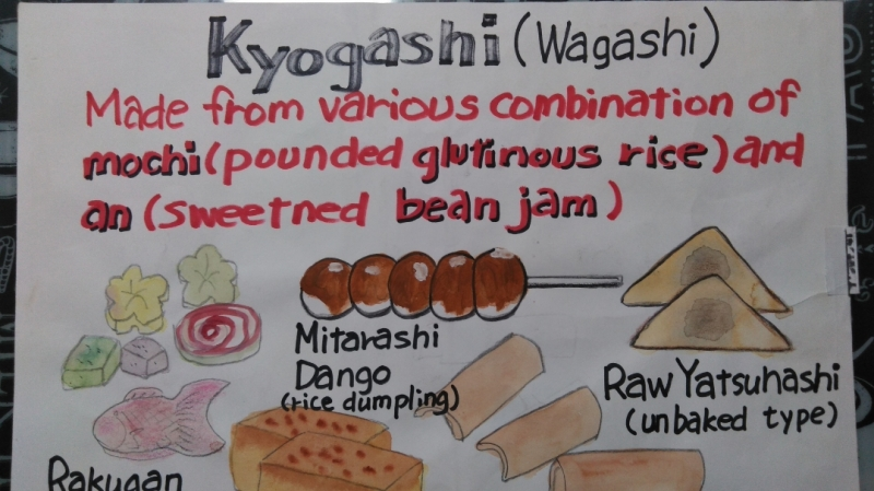 My illustration to explain Kyoto sweets. You will see these sweets everywhere in town. Kyoto sweets do not use sugar but sweet red beans, so please do not worry to be fat.