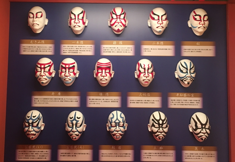 Different makeups, different characters (at Kabukiza Gallery)