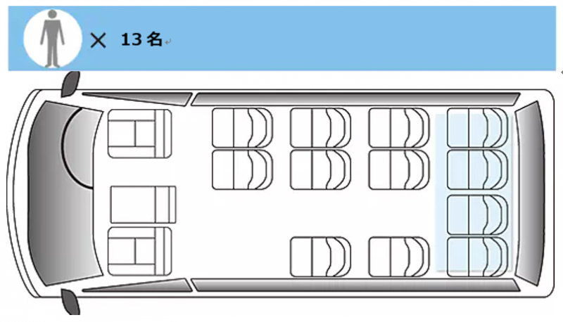 car layout - accommodate up to 13 persons