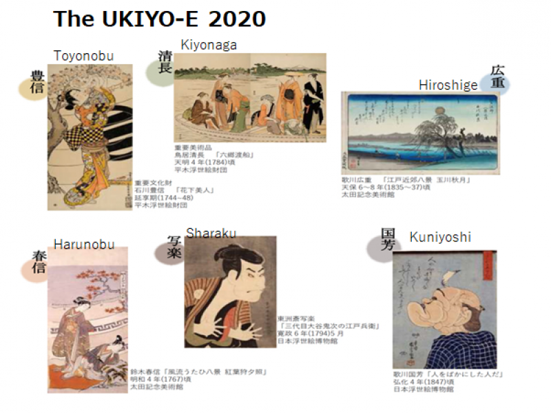 To appreciate these Ukiyo-e prints, you need to know the historical back-ground and artistic characteristics of Ukiyo-e.
